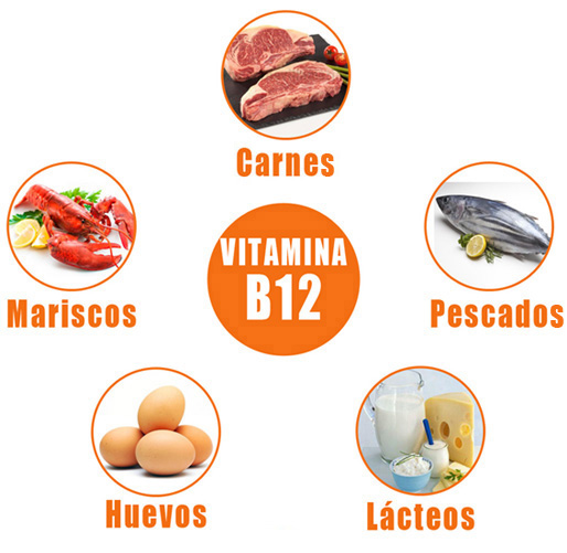 vitamina b12 natural